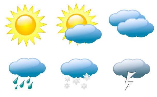 Svjetski dan meteorologije