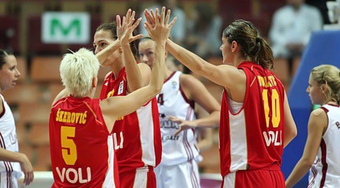 Crna Gora ima šansu na Eurobasketu