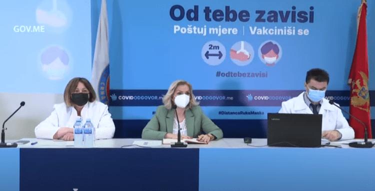 jelena Borovinić bojović, mjere , Crna Gora,